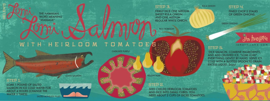 They Draw & Cook: Beautiful Illustrated Recipes by Foodies and Artists